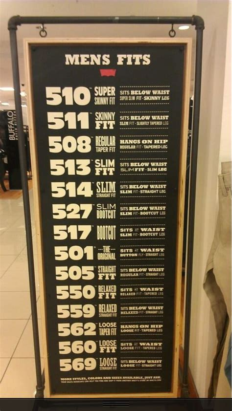 Levi's jeans - what the numbers mean | Mens jeans guide
